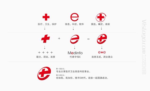 联众医疗VI设计标志设计2.jpg