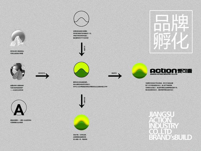 某实业公司品牌案例  (2).jpg
