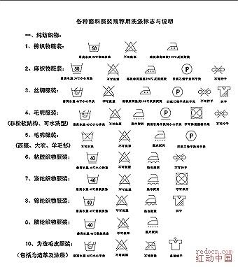 论坛首页 资讯娱乐 素材下载 矢量素材 03 (((((((((((洗涤标志))))