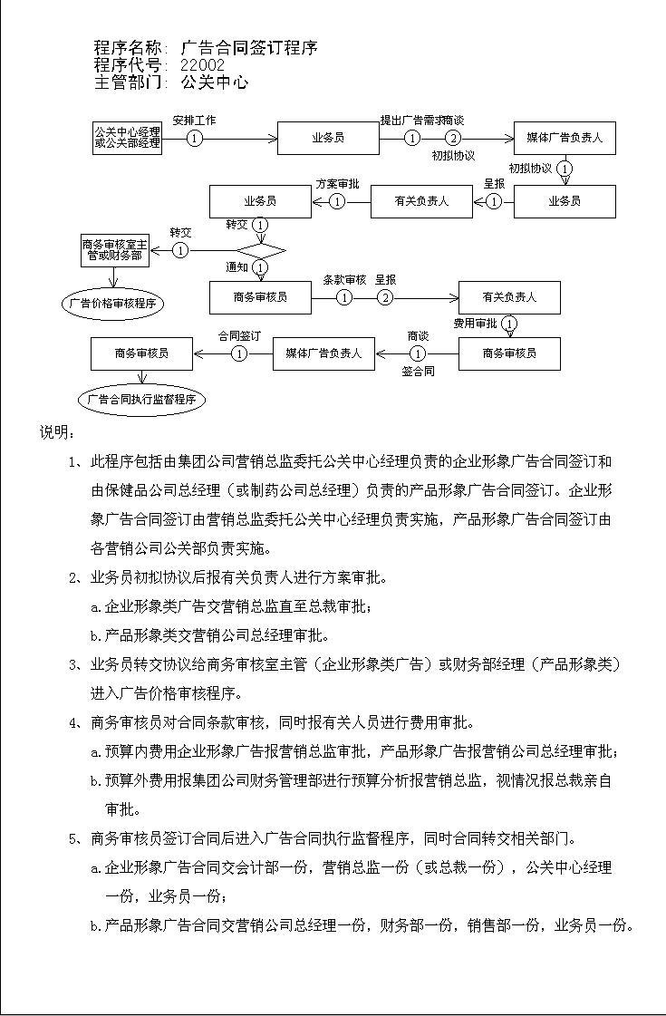 三、付款方式 1、本合同签订后,甲方即向乙方支付合同总费用30%,即人民币¥____ 万元整(______万元整), 2、VI手册初稿完成后,一方交甲方初审,通过后甲方即向一方支付合同余款的70% 3、VI手册整理完成;印刷装订前甲方需向乙方支付合同余款,即人民币¥_______________万元 (¥______________________元整), 四、双方的责任与义务.