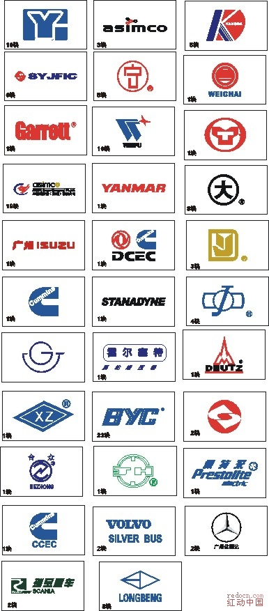 新整理的常用汽车修理标志 矢量素材 素材下载 资讯娱乐 第一设计网 高清图片