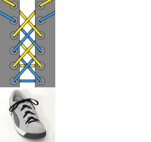 编制鞋带步骤图解