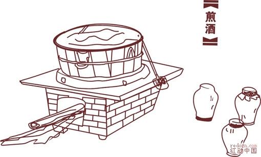 论坛首页 资讯娱乐 素材下载 矢量素材 03 酿酒流程图  制作古代
