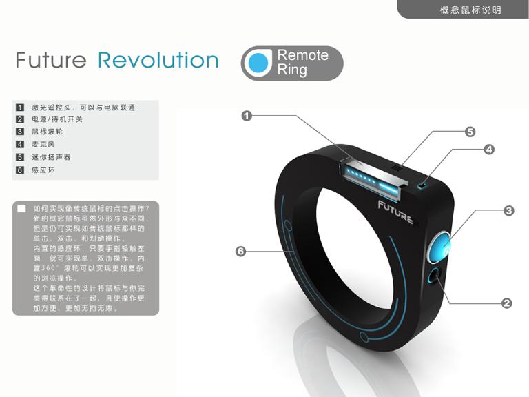 未来产品设计手绘