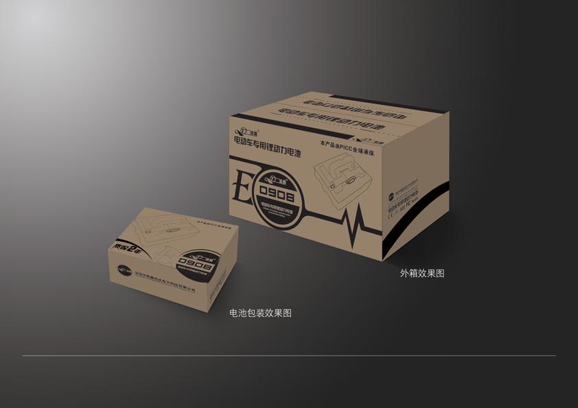 原创包装设计 03 锂电池内包装和外包装,已印刷!; 外箱效果图副本.