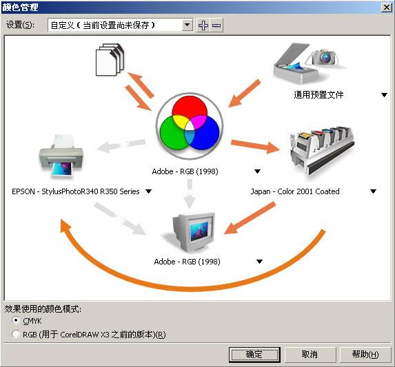 调整配置文件,使图片在CD,PS及系统浏览器上显示颜色统一