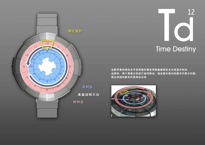 关键字 手表产品设计工业设计渲染效果图
